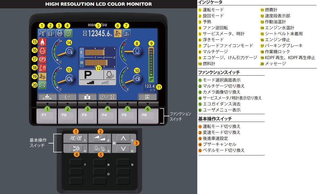 LCDモニタ