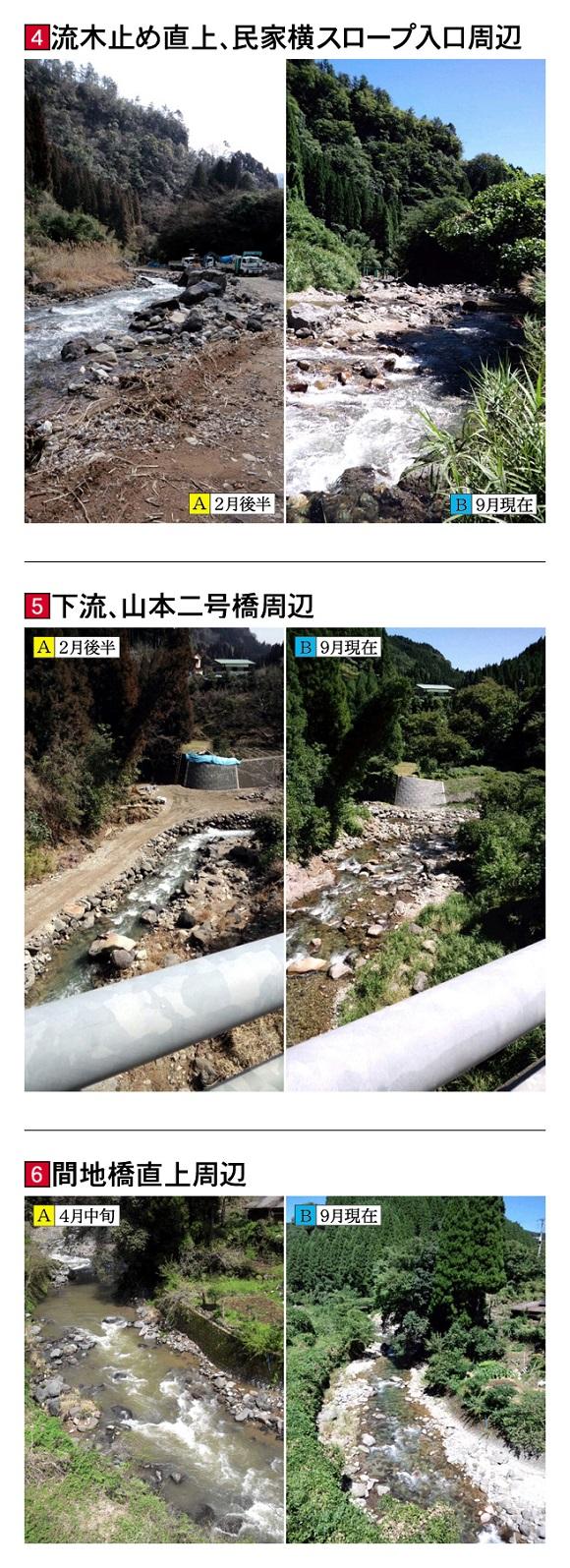 2013年/梅野川/河川変遷分割-2