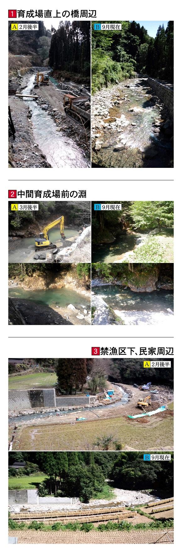 2013年/梅野川/河川変遷分割-1