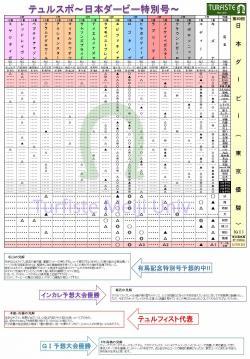日本ダービー特別号