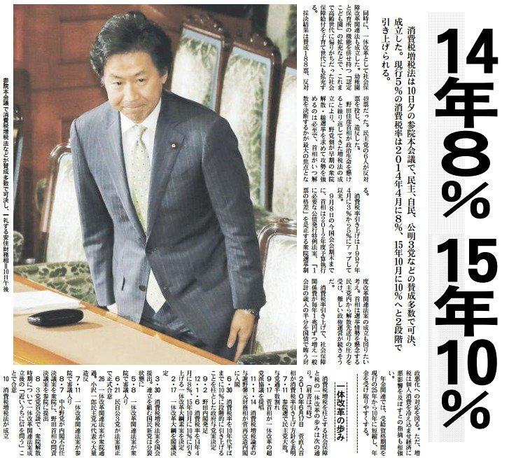 消費税増税法案可決