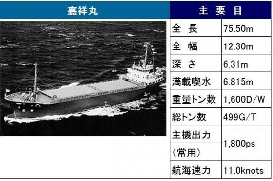 嘉祥丸(三洋海運)