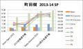TatsukiMACHIDA_SP_201311041430463c6.png