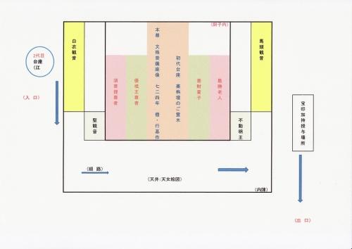 竹林寺配置図