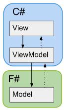 vm_melit_cl_module.png