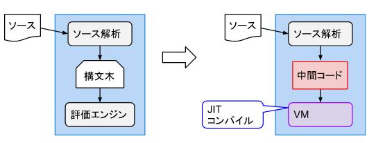 vm_script_vm.png