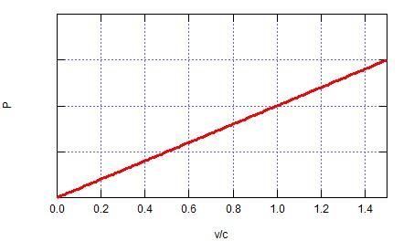 Graph-3Dmomentum.jpg