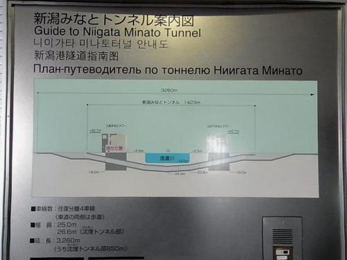 新潟みなとトンネル看板