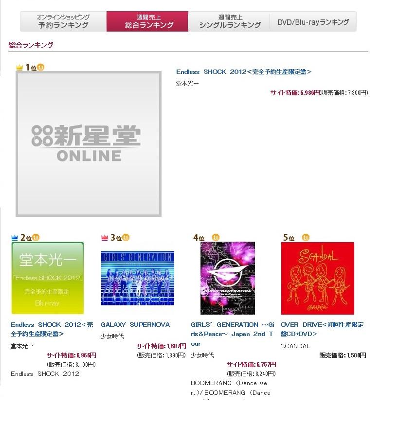 (2013-09-24)新星堂売り上げランキング抜粋