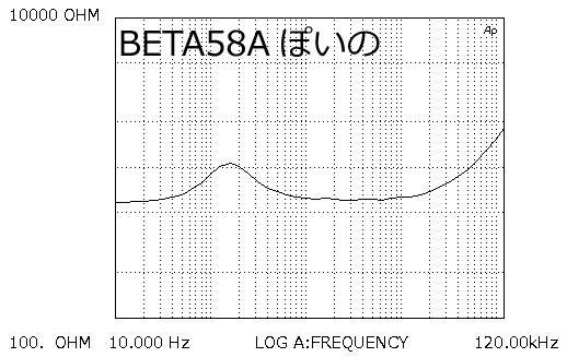 beta58aぽいの