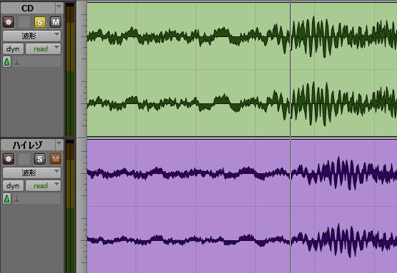 波形比較3