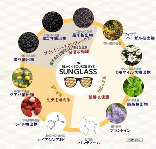 blacksunglass成分-horz