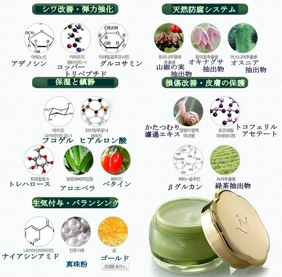 goldクリーム成分-vert