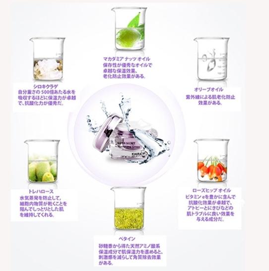 【KIARA】モイスチャークリーム