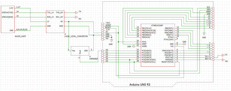 raspi_Arduino_temp.png