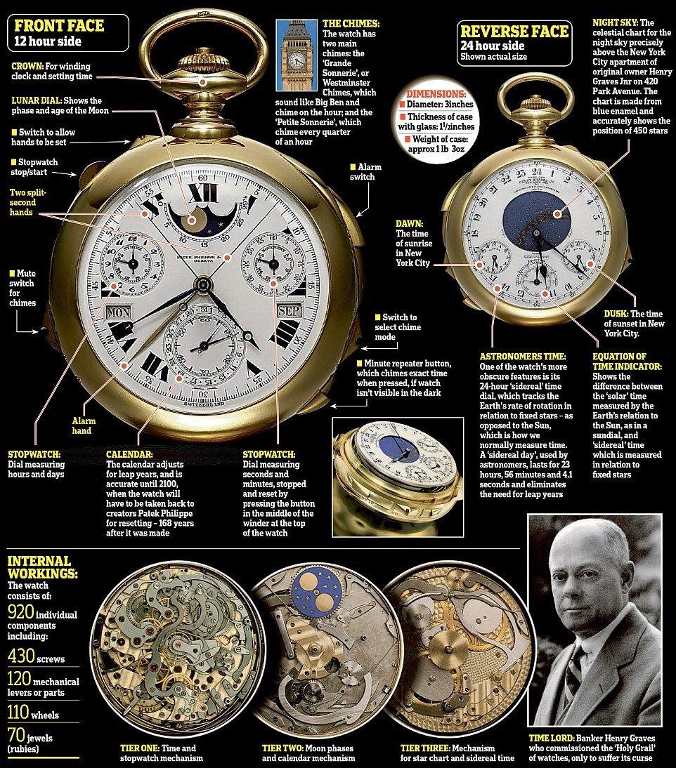【ロンドン】呪いの時計で持ち主がまたも犠牲に…持ち主には必ず不幸が訪れる