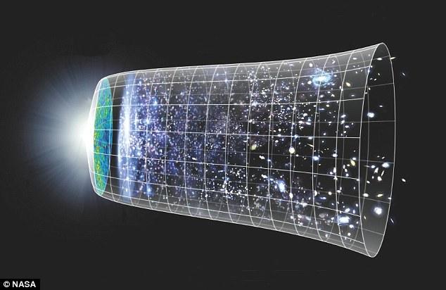 ビッグバンにより時間が逆方向に流れる「鏡の宇宙」が、私たちの宇宙と同時に誕生した