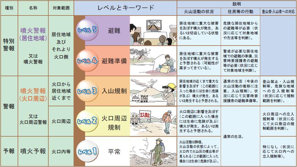 火山噴火予知連「八甲田山・十和田・弥陀ヶ原」の3火山を24時間監視対象へ