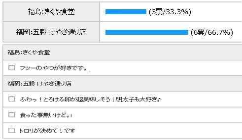 131122fukushimafukuoka.png