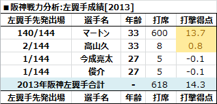 20140223091100867.png