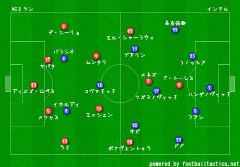 2014-15_AC_Milan_vs_Inter_re.png
