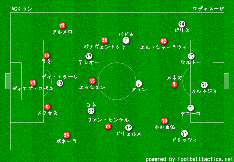 2014-15_AC_Milan_vs_Udinese_re.png