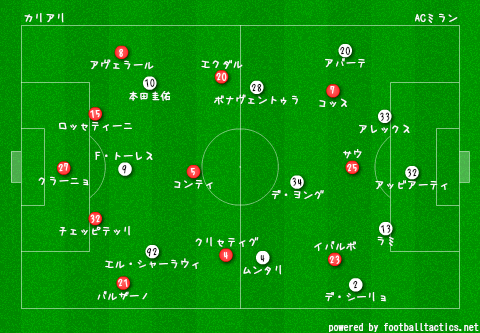 2014-15_Cagliari_vs_AC_Milan_re.png