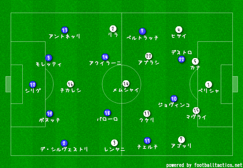 2014_friendly_match_Italy_vs_Albania_re.png