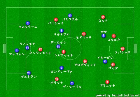 Euro_2016_Q_Italy_vs_Croatia_re.png