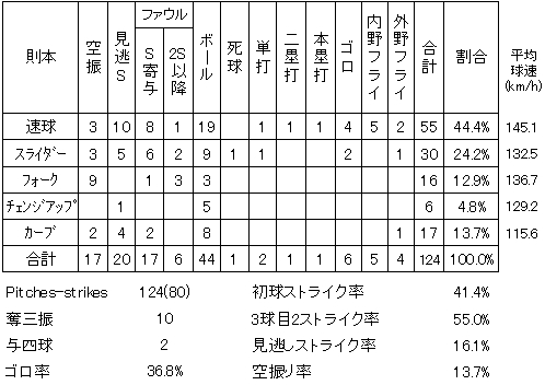 20131026DATA5.jpg