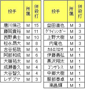 20131113DATA5.jpg