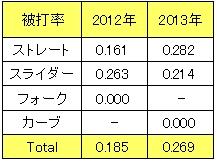 20131114DATA4.jpg