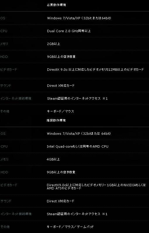 The Elder Scrolls V: Skyrim推奨動作環境表20130719